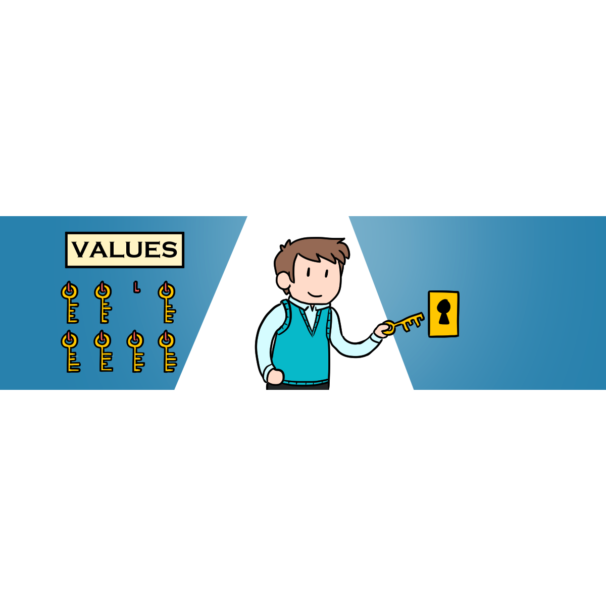 Unlocking the Right Values at Simple Energy
